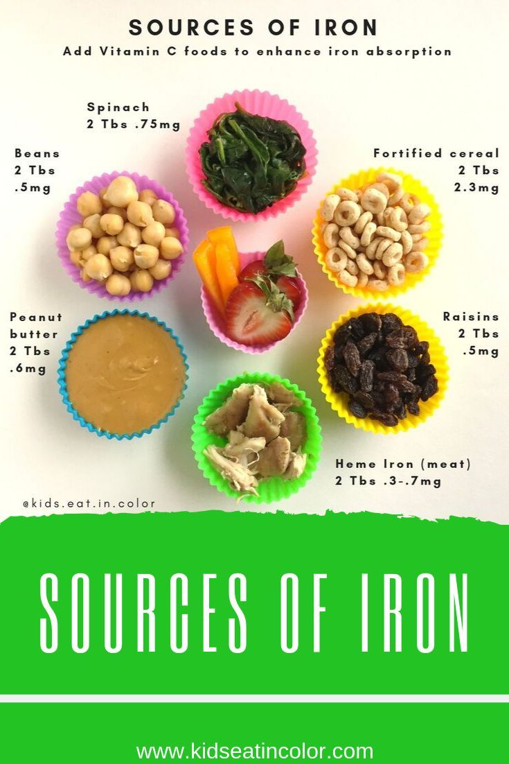 Iron Rich Snack Ideas Nutrition For Kids Picky Eating Iron Rich Foods Foods With Iron Iron Rich Snacks