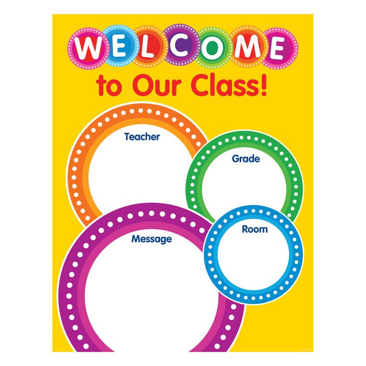 Classroom Decoration Charts For High School :
