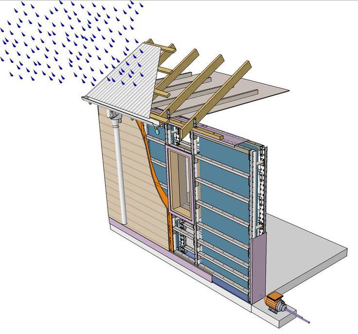 Contemporary Steel House Frames Australia Pty Ltd Sketch - Frames ...