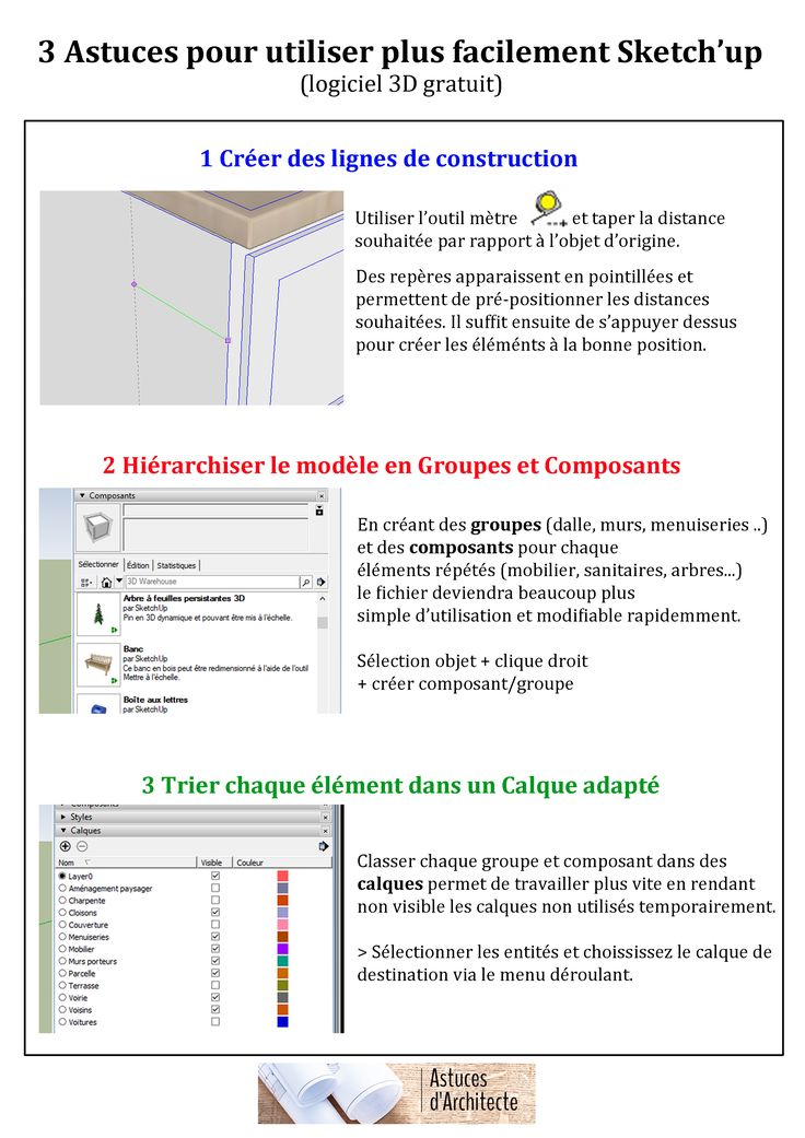 Pin by Astuces du0027Architecte on Astuces Dessiner son plan de maison - logiciel de creation de maison
