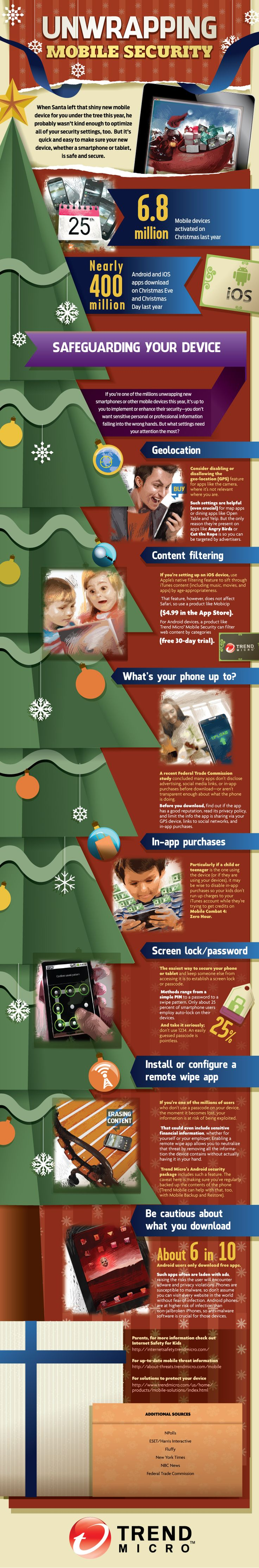 Unwrapping Mobile Security During the Holidays