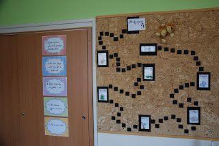 2.třída - celoroční hra, pravidla dílny čtení