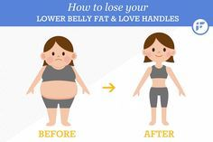 Get rid of your lower belly fat and love handles. If you're one of many women who struggles losing the unwanted belly fat, read this. We found 7 uncovered scientific methods to help you lose your lower belly fat. #bellyfat #lovehandles