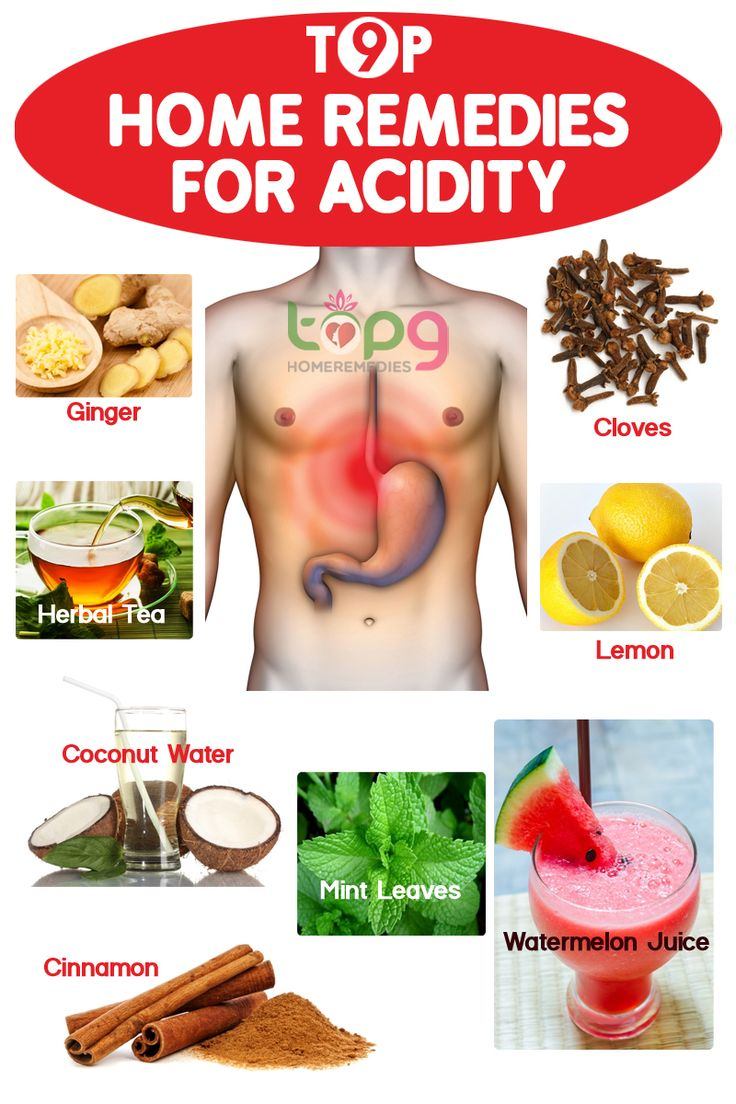 Home Remedy For Gastritis Attack