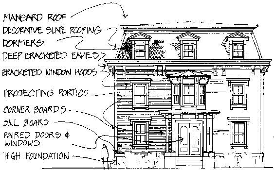 Second Empire Architecture Cheat Sheet Victorian