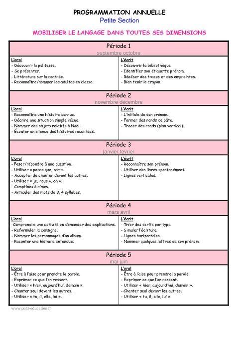 Langage - Petite Section de Maternelle - Programmation annuelle 2016 - 2017 - Pass Education