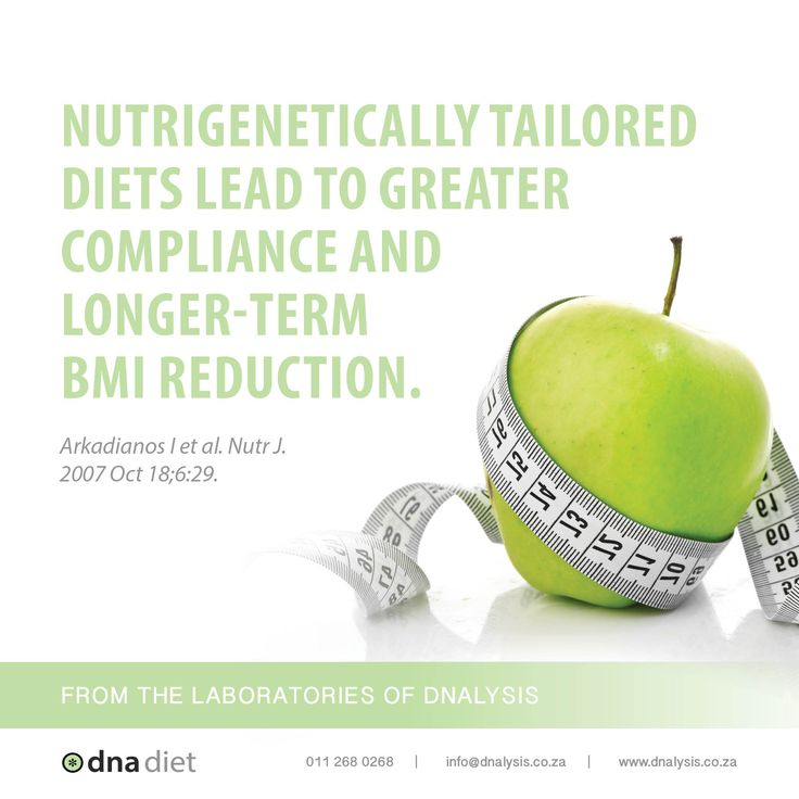 Nutrigenetically tailored diets lead to greater compliance and longer-term BMI reduction. Arkadianos I et al. Nutr J. 2007 Oct 18;6:29.  #‎dnalysis #dnadiet (scheduled via http://www.tailwindapp.com?utm_source=pinterest&utm_medium=twpin&utm_content=post77307736&utm_campaign=scheduler_attribution)