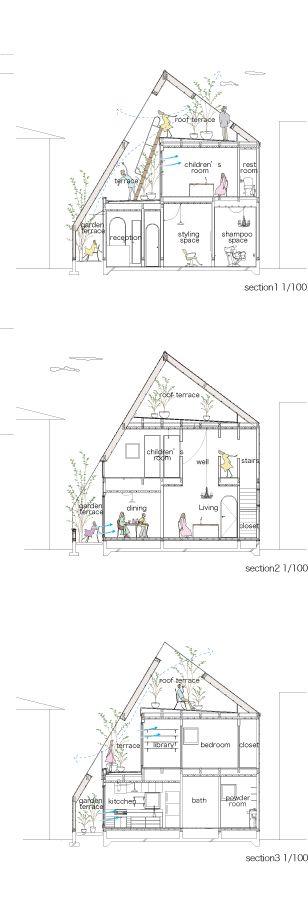 Montblanc House / Studio Velocity 白色的小山 / 模糊界線