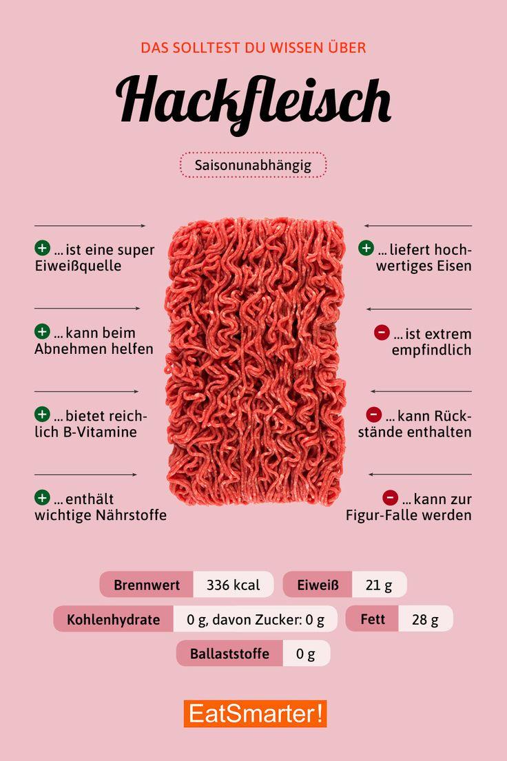 Rindfleisch – EAT SMARTER