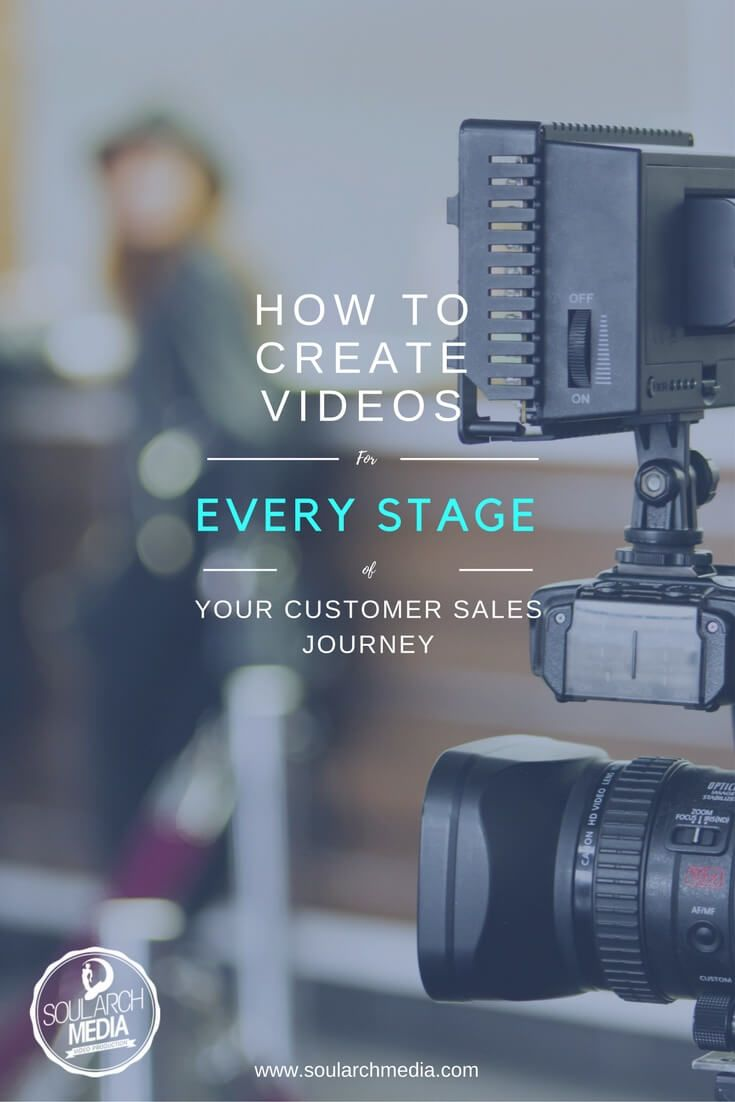 How To Create Videos That Align With Every Stage of Your Customer Sales Journey