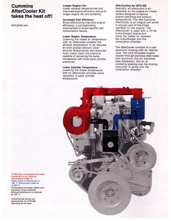 Cummins Aftercooler Kit Conversion NTC 335 To NTC 350 Page 2