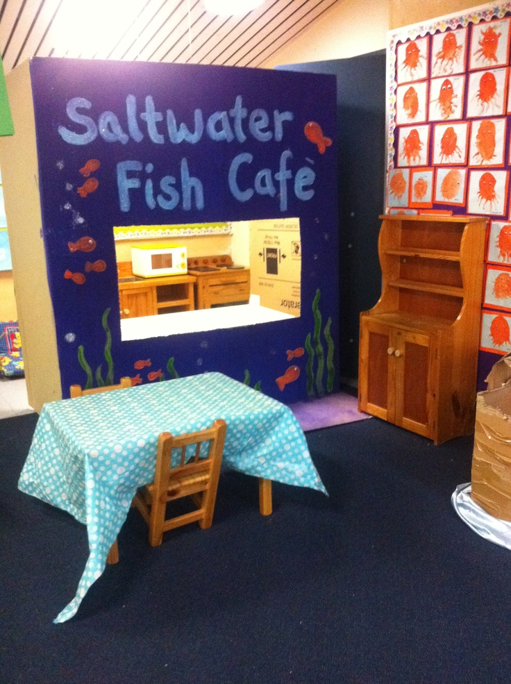 Fish and Chip Shop... Roleplay area/Home corner.