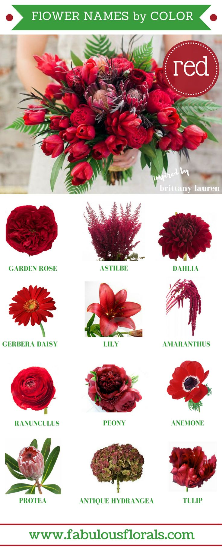 types of flower arrangement pdf