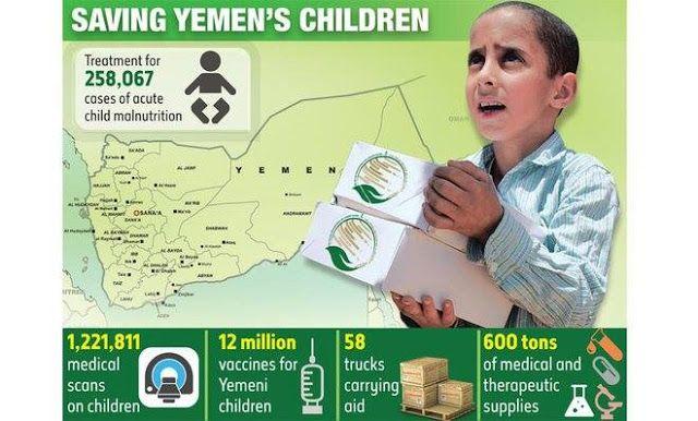 Saudi perbaiki gizi 250.000 anak Yaman  infografis bantuan kesehatan KSrelief Saudi untuk Yaman (Arab News)  Pada Februari lalu PBB melaporkan pelanggaran yang dilakukan oleh Houthi Yaman seperti penyelewengan harta negara dan penyiksaan. Selain itu pada 2015 PBB mencatat 59 serangan terhadap 34 rumah sakit Yaman. Memperparah kondisi medis negeri itu Kurangnya layanan kesehatan terutama bagi anak-anak terkena dampak perang antara pemerintah sah melawan pemberontak Houthi dan loyalis mantan…