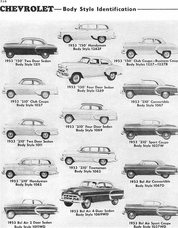 1946-1953 Chevrolet Automobiles