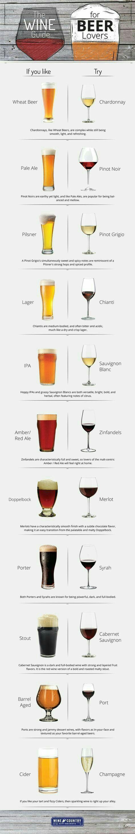 Wine for beer lovers and vice versa #winepairings