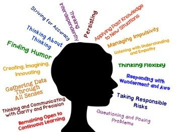 Habits of Mind Bulletin BoardCreate a Habits of Mind bulletin board for your classroom, or use the one page poster summary.  The 16 Habits of Mind were identified by Arthur L. Costa, Ed.D. & Bena Kallick, Ph.D. in 2009.