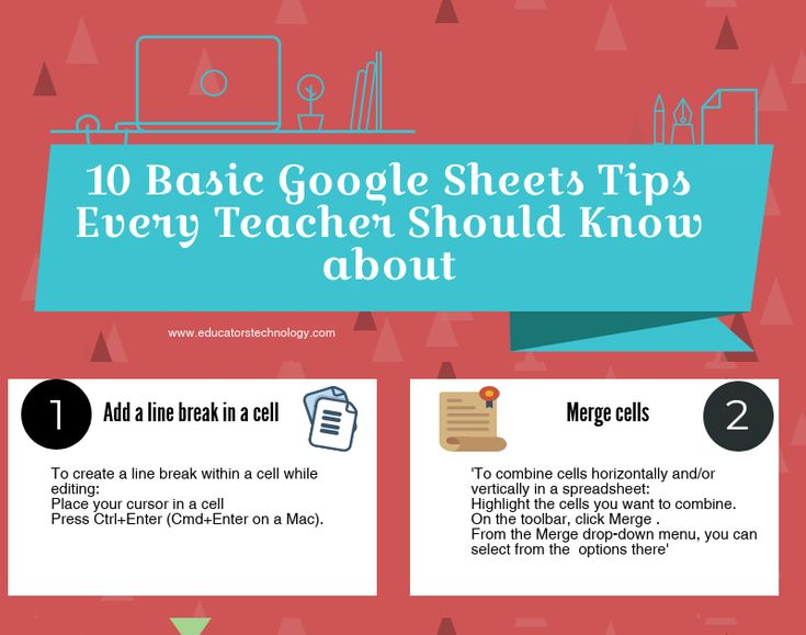 317 best Technology In the Classroom images on Pinterest 21st