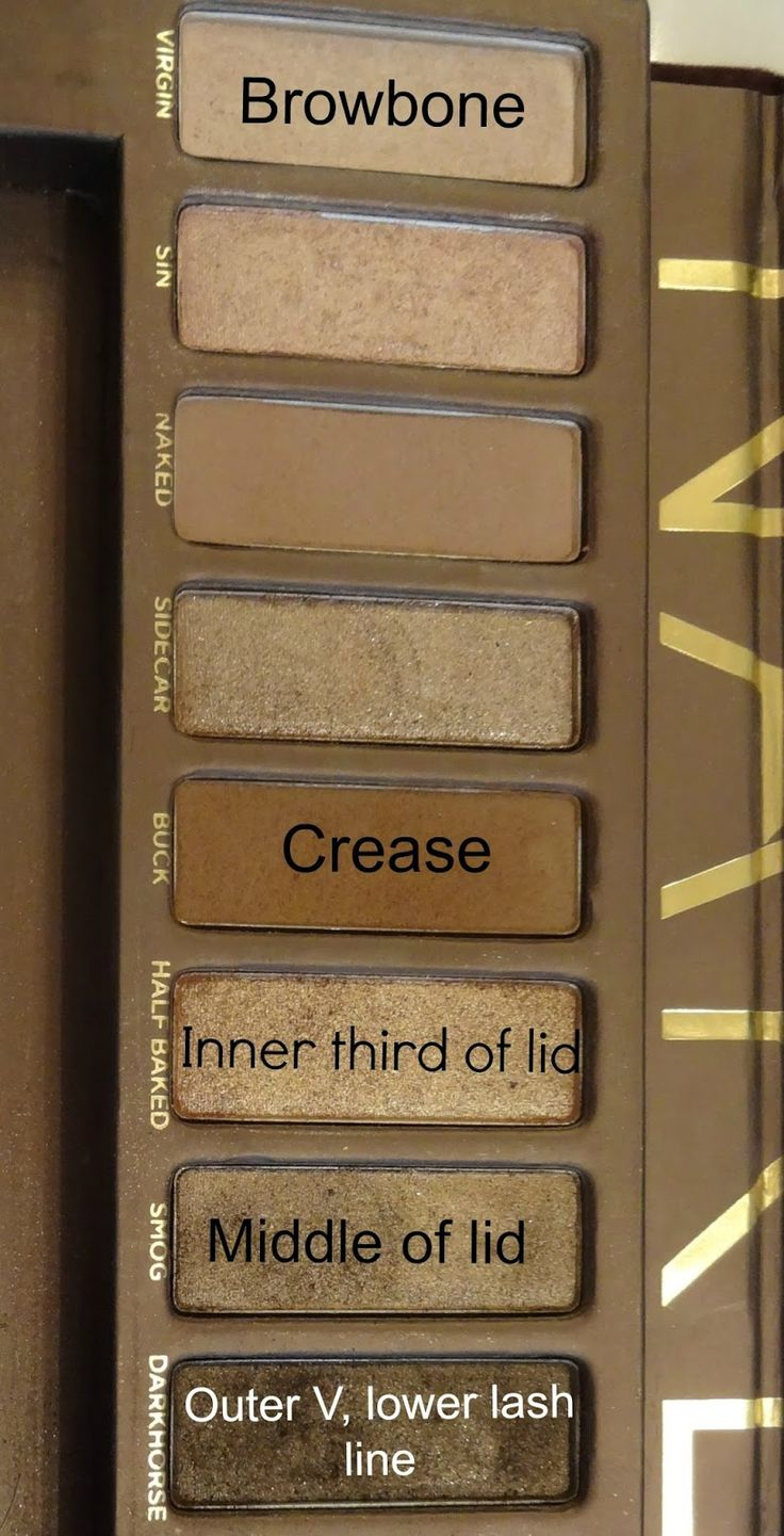 Mommy's Five Minute Break: Worth the Splurge??! The NAKED Palette