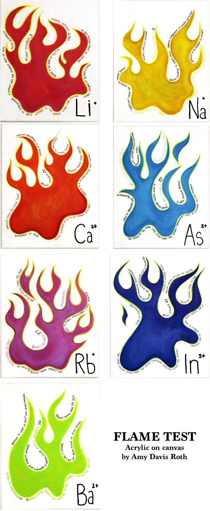 Color de la flama según el elemento que tenga la pólvora, por si desean hacer pirotecnia.