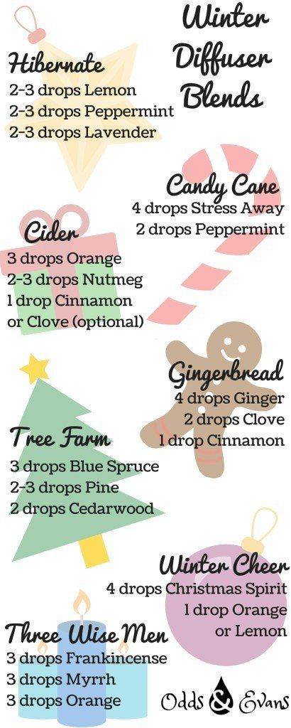 Winter Diffuser Recipes of Essential Oils Blends This Christmas Holiday Season - Odds & Evans