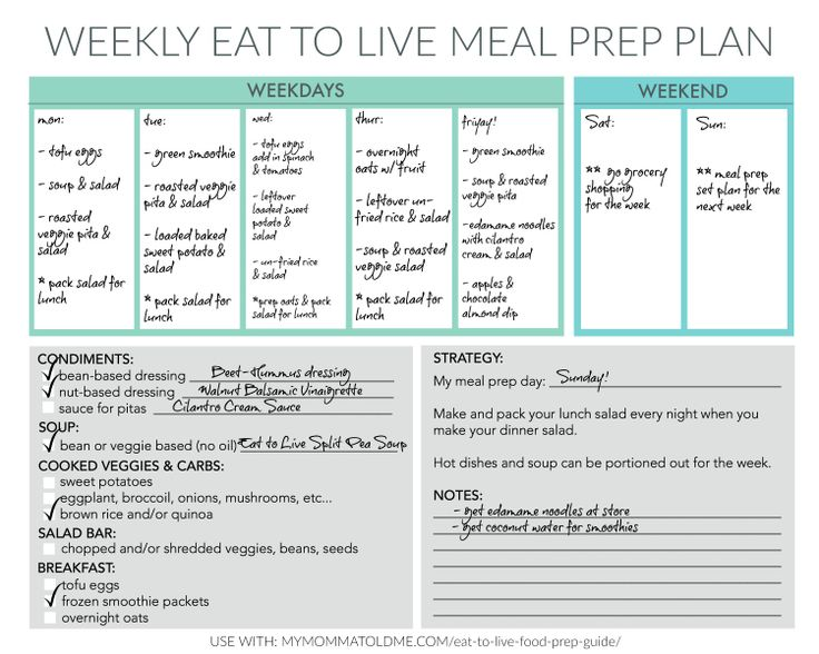 Eat to Live Food Prep Guide | foodsiwilltry | Meal prep ...