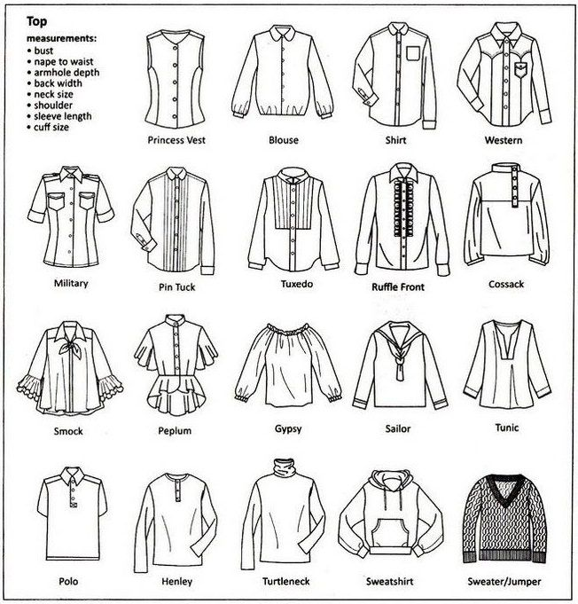Best 25+ Shirt types ideas on Pinterest
