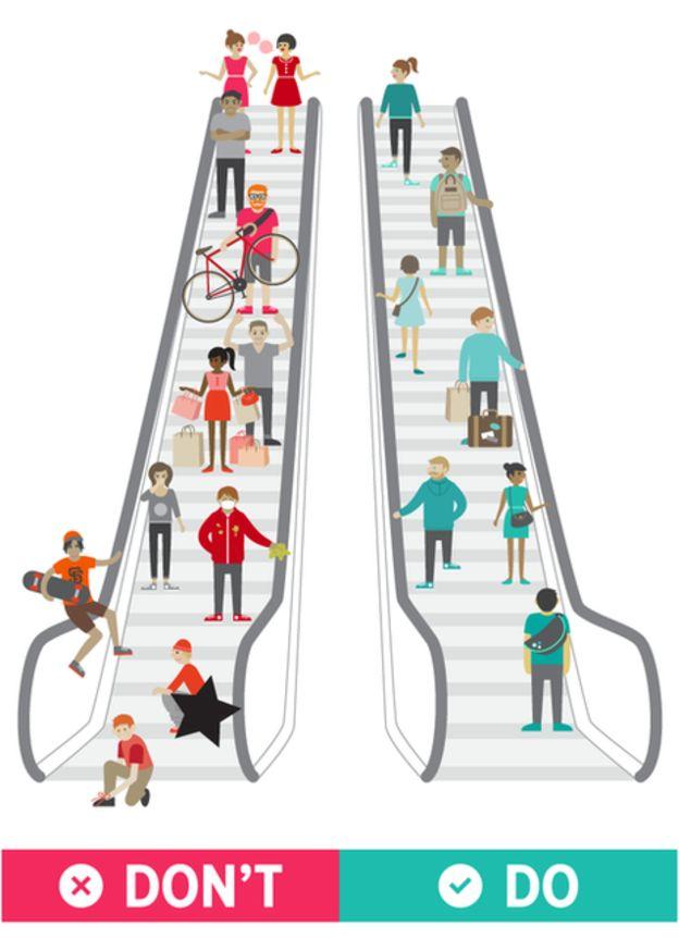 Escalator etiquette: The dos and don'ts - BBC News - (Helen Tseng's illust.)