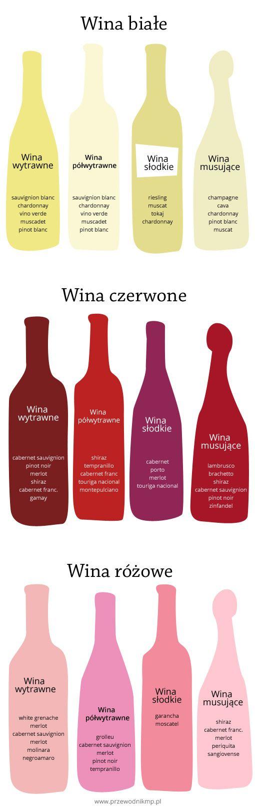 Jak dobrać wino do potraw na przyjęcie weselne? Ile na osobę?