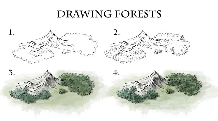 """The dark and foreboding wood is a staple of fantasy literature and our own folklore.The Forest looms large in the Grimm Tales – an enemy in its own right. Mirkwood, Fangorn and the Old Forest all harbour ancient powers and perils for the characters of Middle Earth. Without Sherwood forest, Robin Hood would be just … Continue reading """"How To Draw Forests"""""""