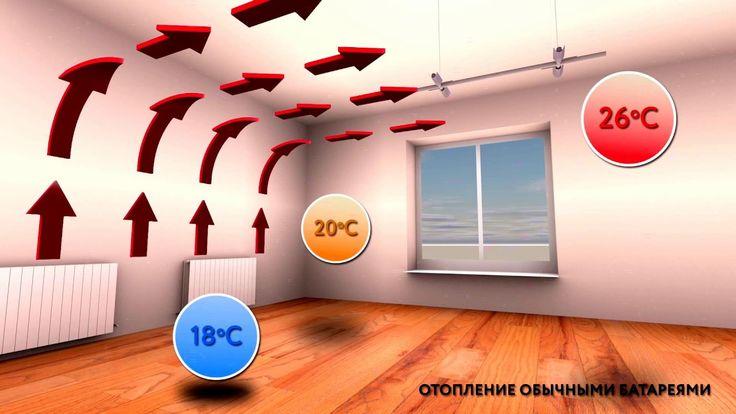 Инфракрасный теплый пол. АНТ «ТеплоПол» 88002504116