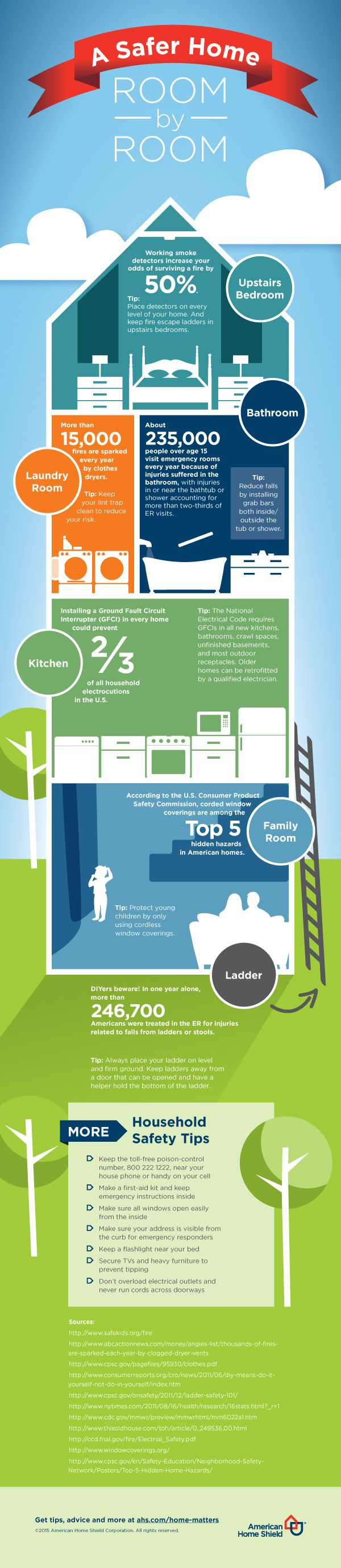 Keeping your home safe, room by room [INFOGRAPHIC]