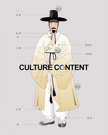 조선시대 중치막을 입은 양반가의 남자 명칭세부도