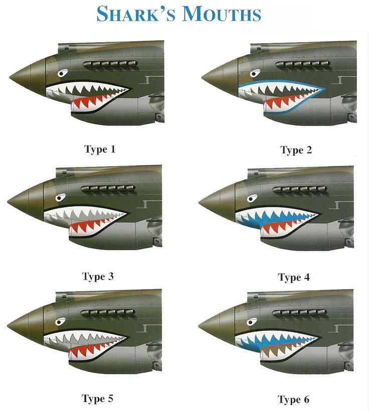 Shark Mouths Planes And Aircraft Pinterest Sharks Wwii
