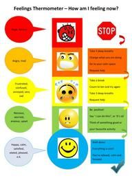 Feelings thermometer with coping skills