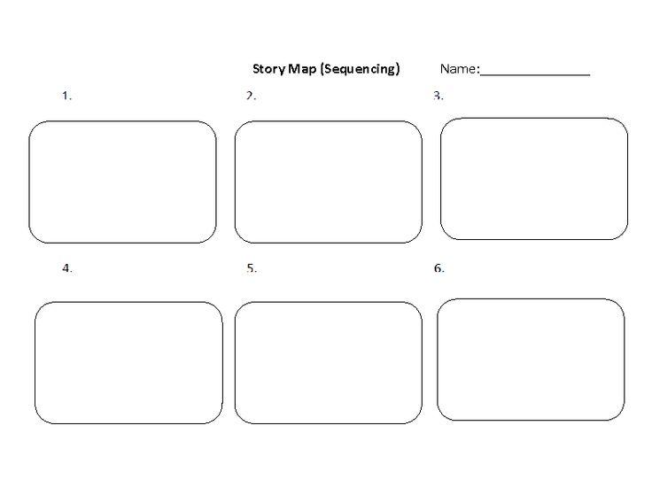 sequential order part 2 organizational patterns worksheet