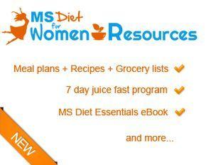 Managing MS Symptoms: Food vs Medication - MS Diet For Women