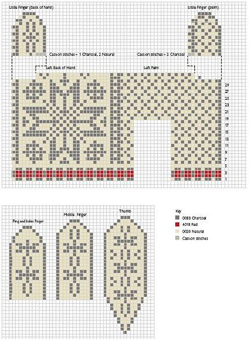 original pattern for norwegian gloves