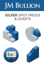 Live & Historical Silver Spot Prices Chart & History. View Silver Prices Today Per Ounce, Gram & Kilo. Buy Silver Coins/Bars At Low Prices Now!
