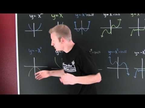 136 best algebra 2 images on pinterest teaching math high school amusing polynomial end behavior video fandeluxe Choice Image