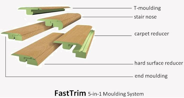 How To Select The Right Floor Transitions Moulding