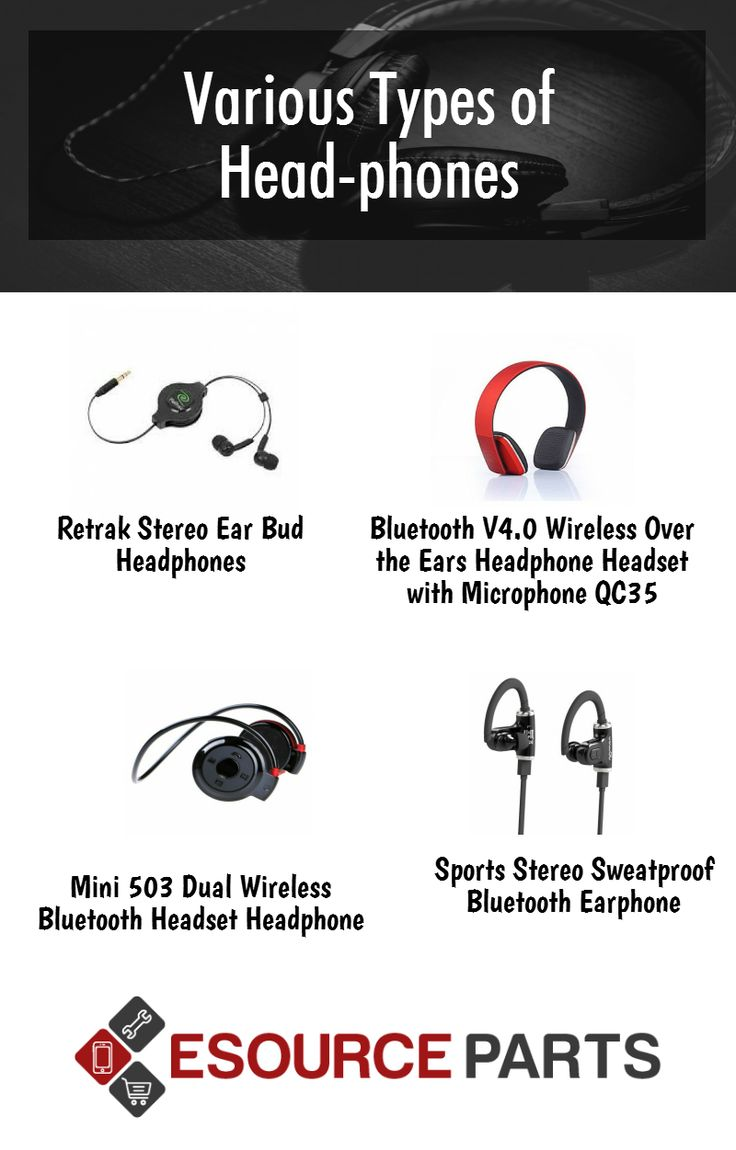 Improve your music listening experience with the latest high quality headphones. Go through this info-graphic and check the various types of headphones and choose your best one.