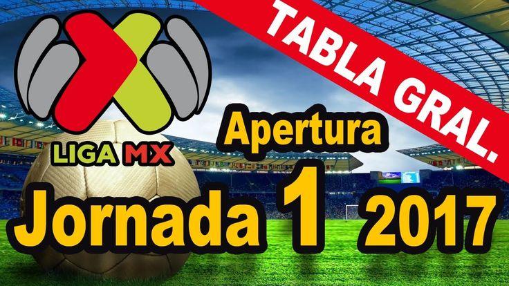 Resultados y Tabla General Jornada 1 Liga MX AP-2017 ⚽  Quiniela MX