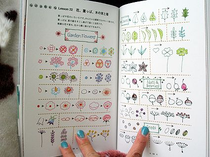 Illustrations with Ballpoint Pens - Japanese book on etsy: Ballpoint Doodle, Ballpoint Pens, Zentangle Doodle, Flower Tutorial Drawing, Japanese Doodle, Doodling Book, Doodles Drawing Lettering