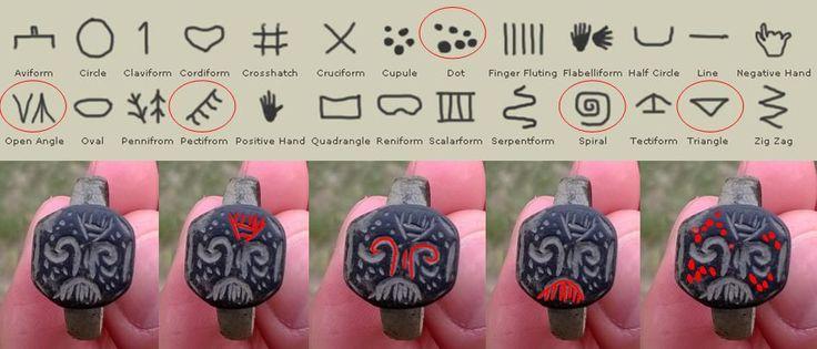 Un studiu întocmit de Genevieve von Petzinger (Universitatea din Victoria, Canada) a identificat 26 de simboluri care apar în mod repetat în arta preistorică în urmă cu peste 25.000 de ani pe patru continente.  Între acestea se regăsesc simbolurile incizate pe inelul sigilar de la Seimeni.