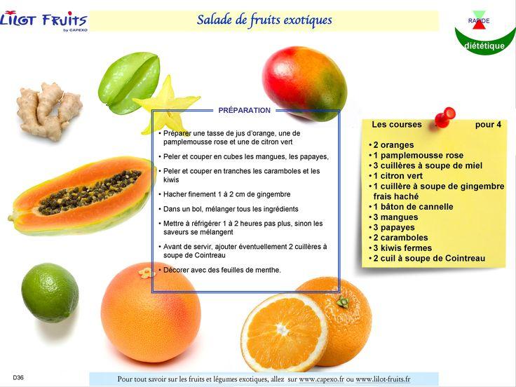 90 best les fruits et l gumes exotiques images on - Image fruit exotique ...