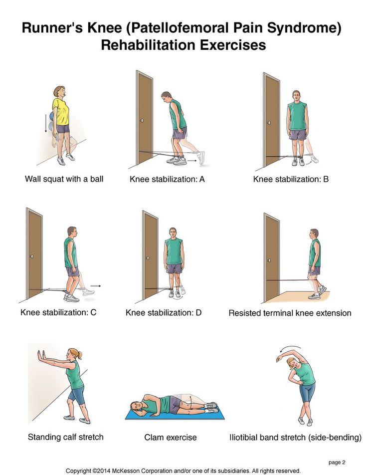 Summit Medical Group - Kneecap Subluxation Exercises