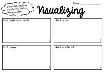 A great tool to use with your visualization unit when discussing how the images we create can change as we get more information.I used this with Jack Prelutsky's poem, My Neighbour's Dog is Purple. I had students draw what they saw after reading the title, then after the first stanza, after the second stanza, and then again at the end.