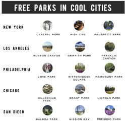 Your Guide to Free Parks in Cool Cities