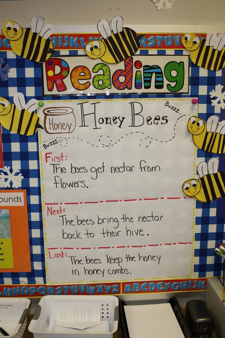 Reading Street - Honey Bees.  Sequence chart... How honey is made.  Mr. First Grade